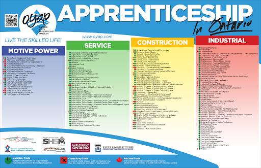 apprenticeship in Ontario